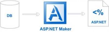 ASP.NET Maker 10.1.0